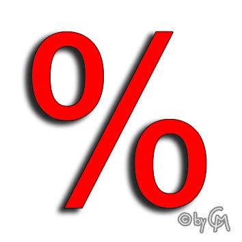 Prozente ausrechnen einfach gemacht